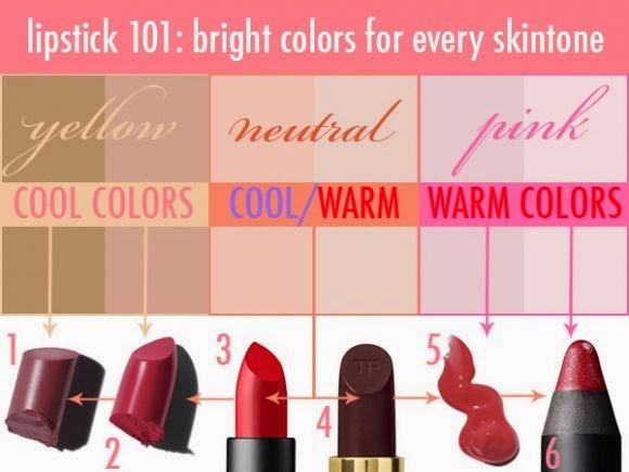 http://s-fashion-avenue.blogspot.it/2015/03/how-to-choose-lipstick.html