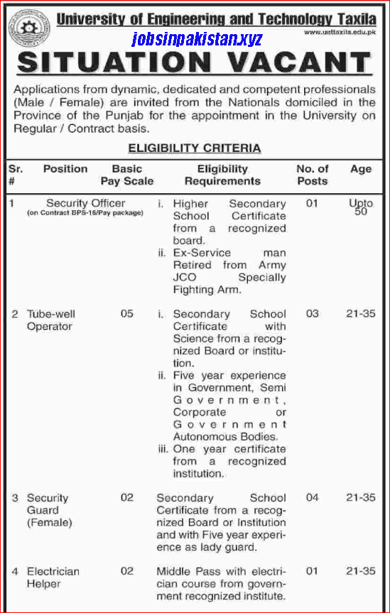 Advertisement for UET Taxila Jobs December 2018 Page 1/2