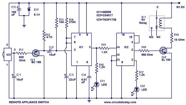 Tharuka Circuit Amp It World