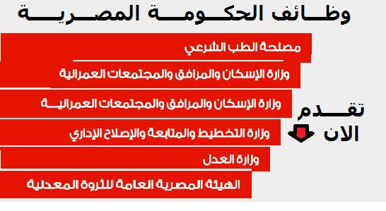"""وظائف الحكومة المصرية لوزارات """" العدل - الاسكان - الثروة المعدنية - التخطيط - الطب الشرعى .... """" للتقدم لجميع الوظائف هنا"""