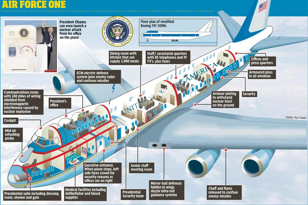 an introduction to the presidential use of force in the united states Mission the mission of the vc-25 aircraft -- air force one -- is to provide air transport for the president of the united states with the introduction of aerial warfare, countries all over the world raced to t.