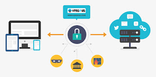 """""""VPN"""" لا توفر حماية مطلقة ضد التجسس و الإختراقات"""