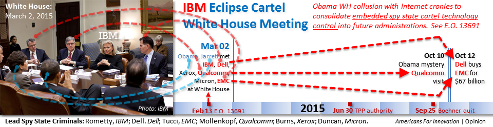 White House, IBM, Eclipse, Dell, EMC, Qualcomm 2015 Conspiracy Timeline