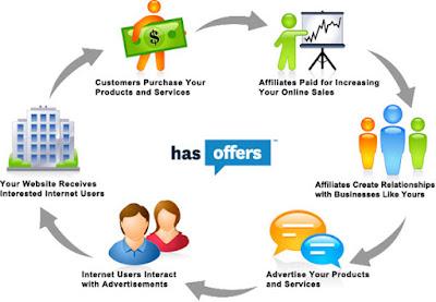 thetechtwister online jobs