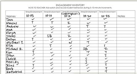 student engagement essay Engagement projects tecumseh junior high school essay writing contest   purdue professional writing students engagement and activism (@sea) partner: .