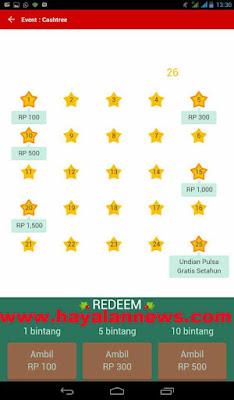 Undian pulsa gratis satu tahun dari cashtree, yuk ikutan daftar!