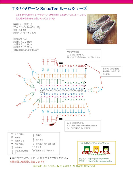Guild by POD 毛糸ズキ! TシャツヤーンSmooTee で編むルームシューズ編み図