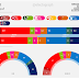 DENMARK, March 2017. Epinion poll