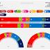 DENMARK, March 2017. Epinion poll