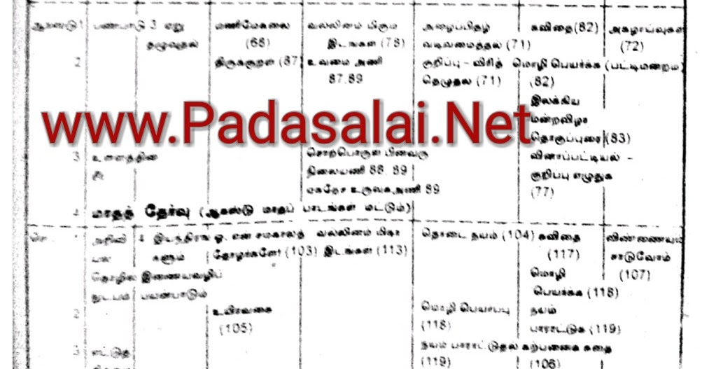 9th Standard 1st Term New Monthly Syllabus 2018-2019