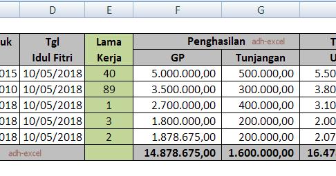 Menghitung Thr Dengan Rumus Pada Microsoft Excel Adhe Pradiptha