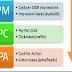 Tự động chuyển hướng URL cho Blogger - Automatically redirect Blogger