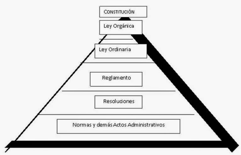 Derecho Agrario Temas 1 Y 2