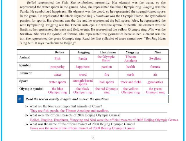 9. Sınıf Yıldırım Yayınları İngilizce A1.2 Çalışma Kitabı 33. Sayfa Cevapları Theme 4 Sports