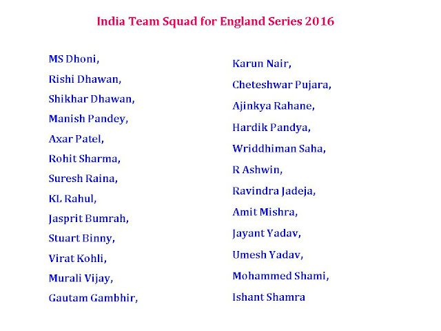 India Team Squad for England Series 2016,india team squad for t20,india team squad test series,india team squad odi series,india team squad for england 2016 odi test t20,indian odi team,best indian team player,player list,all format palyer list,india team for test matches,2016 indian cricket team,india team for world cup,MS Dhoni,Rohit Sharma,Virat Kohli,all player list,confirmed,top indian cricket player,odi player list,england squad for india 2016