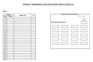 Format Sederhana Denah Duduk Siswa di Kelas