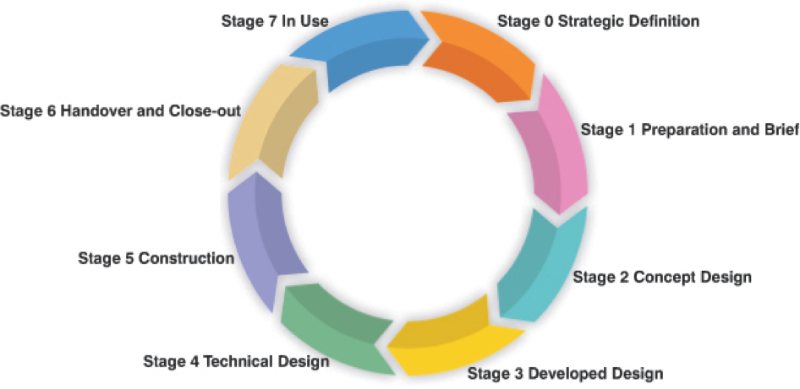 in the stages of development of critical thinking which of the following types Critical consciousness refers to the process by which individuals apply critical thinking skills to examine their current situations, develop a deeper understanding about their concrete reality, and devise, implement, and evaluate solutions to their problems.