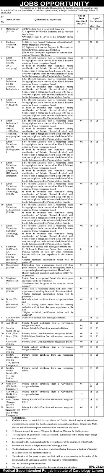 Punjab Institute of Cardiology Lahore 65+ Jobs 2017
