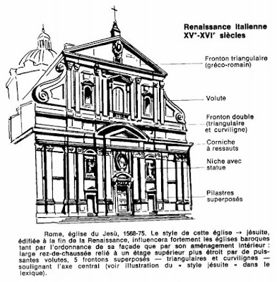 renaissance-italienne-rome-eglaise-du-jesu.jpg