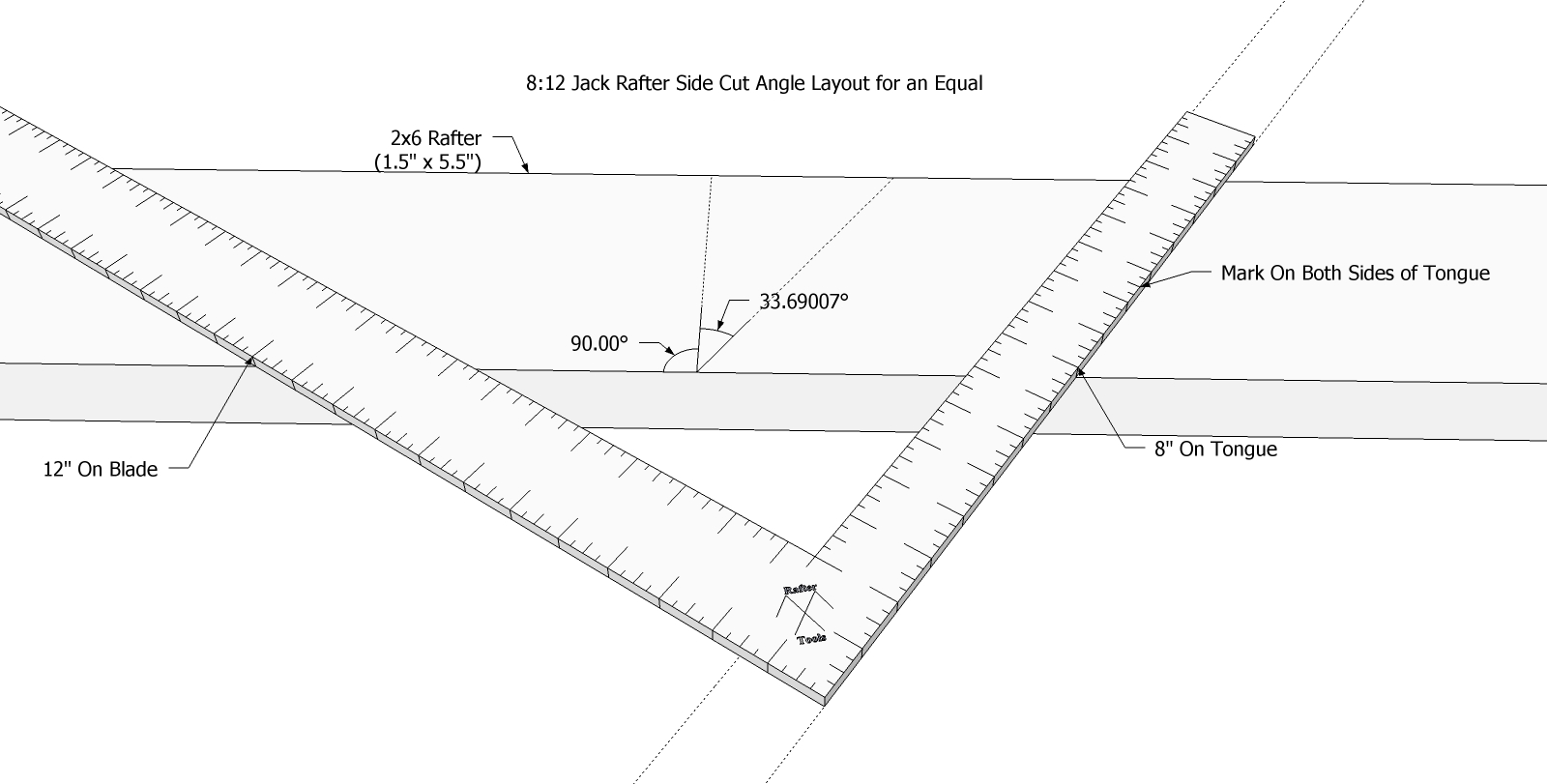 Roof Framing Geometry: How to Layout Jack Rafter Side Cut