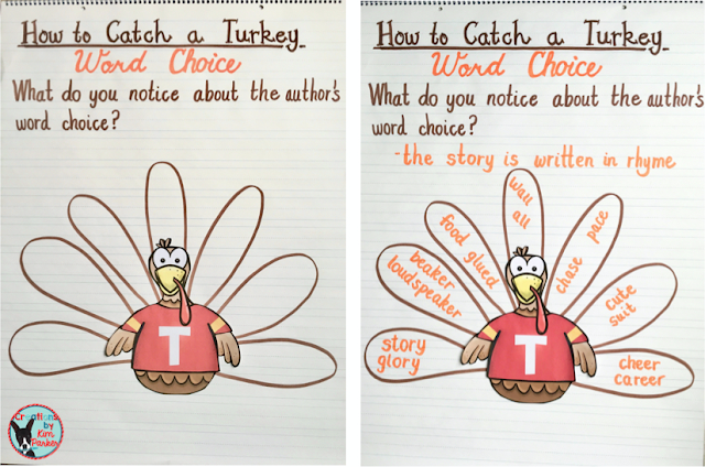 How to Catch a Turkey anchor chart ideas and sample