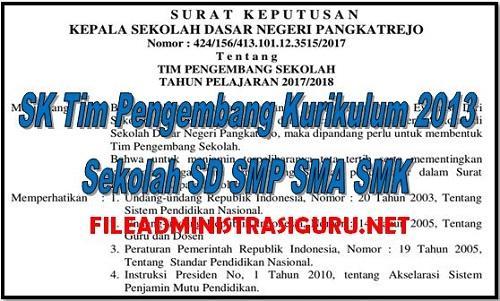 SK Tim Pengembang Kurikulum 2013 Sekolah SD SMP SMA SMK