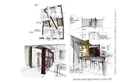 armel tual architecte d 39 int rieur cfai esquisse appartement. Black Bedroom Furniture Sets. Home Design Ideas