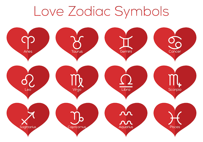 which sign is most compatible with aquarius