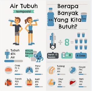http://www.enagicsurabaya.com/2015/09/air-alkali-air-sehat-atau-bisnis.html