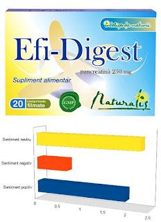 Pareri forumuri Naturalis Efi Digest Pancreatina