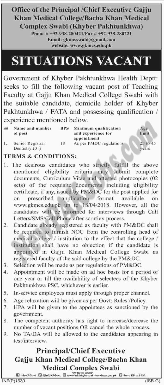 Gajju Khan Medical College Jobs for Senior Registrar Dentistry