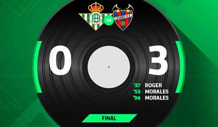 Hasil Real Betis vs Levante Skor Akhir 0-3 [LaLiga Spanyol 2018]