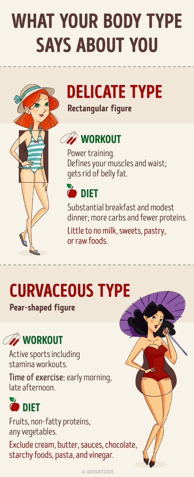 Ketahui Jenis Senaman Dan Diet Mengikut Bentuk Tubuh Badan