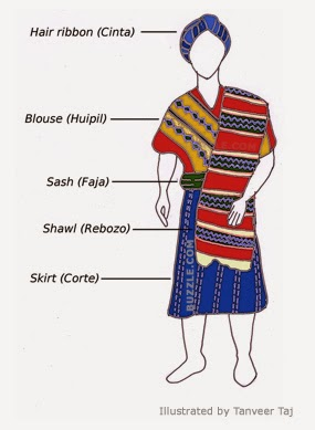 Sketch Classic Men Suit Image19253692 in addition Death Proof moreover Fashion design besides Mens Business Professional Dress as well Glog. on diagram of indian attire