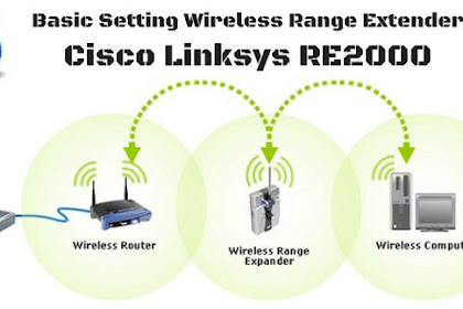 Basic Setting Wireless Range Extender