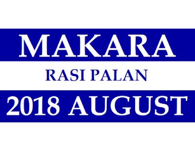 Makara Rasi Phalalu 2018 August