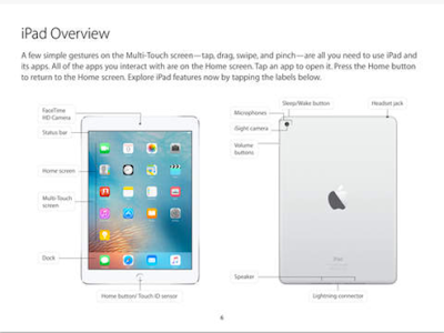 A Must Read Interactive Guide for Teachers New to iPad