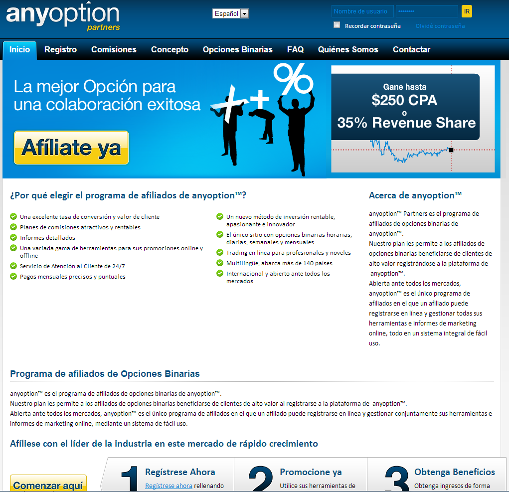 Anyoption opciones binarias info
