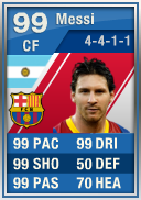 Lionel Messi 99 (IF7) TOTY Special - FIFA 12 Ultimate Team Card
