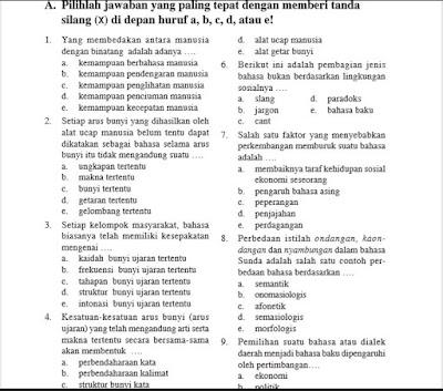 Soal UKK Antropologi SMA Kelas 11
