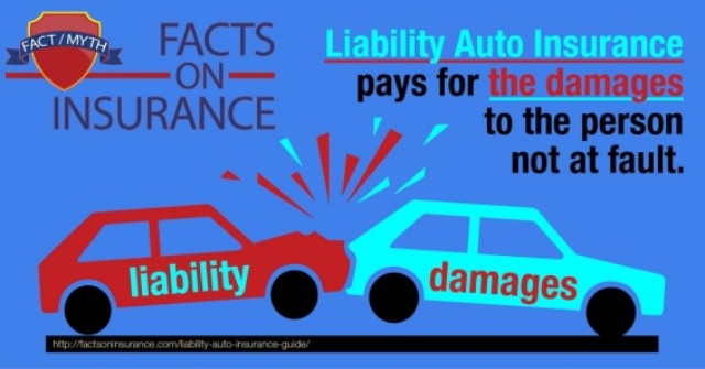 Top Cheap Liability Insurance for Auto Secrets