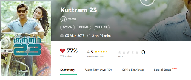 Kuttram 23 (2017) Full Tamil Movie 700MB HD Download