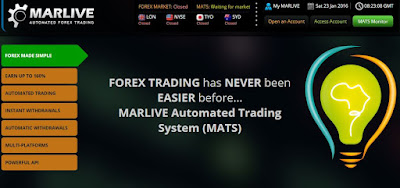 Cara Bermain Dan Berpenghasilan Di Forex Trading Marlive