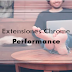 Extensiones de Chrome para Performance