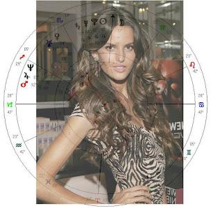 Astro Wiki Maria Izabel Goulart Dourado birth chart