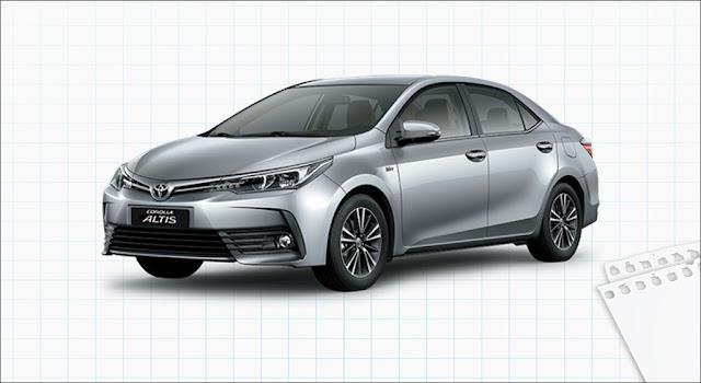 Giá xe Toyota Corolla Altis 1.8G CVT 2019