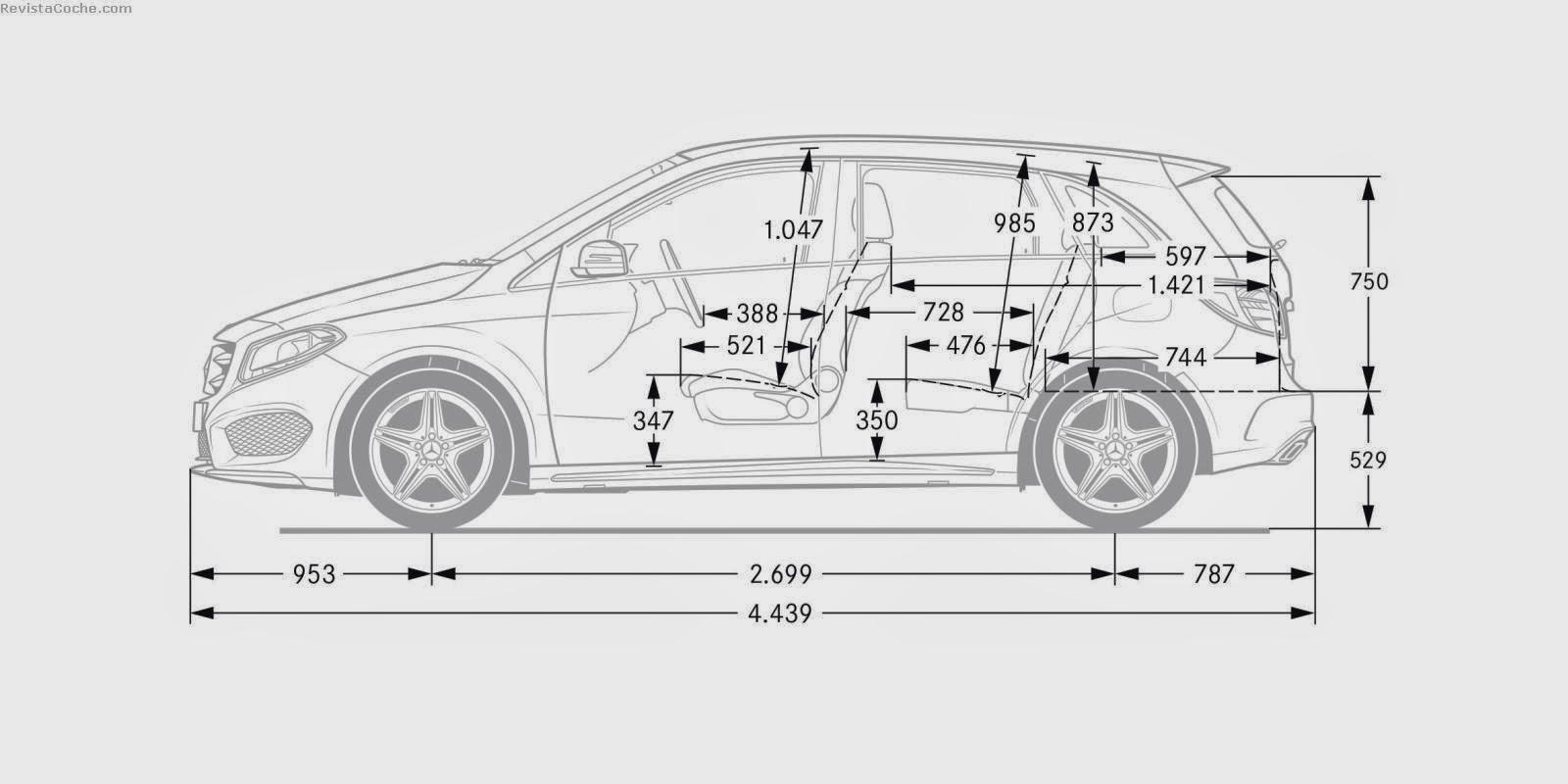 Revista Coche: Toda la información del nuevo Mercedes-Benz