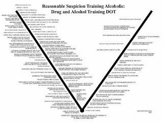 reasonable suspicion training checklist handout for PowerPoint