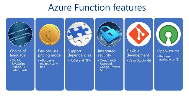 Azure Function features