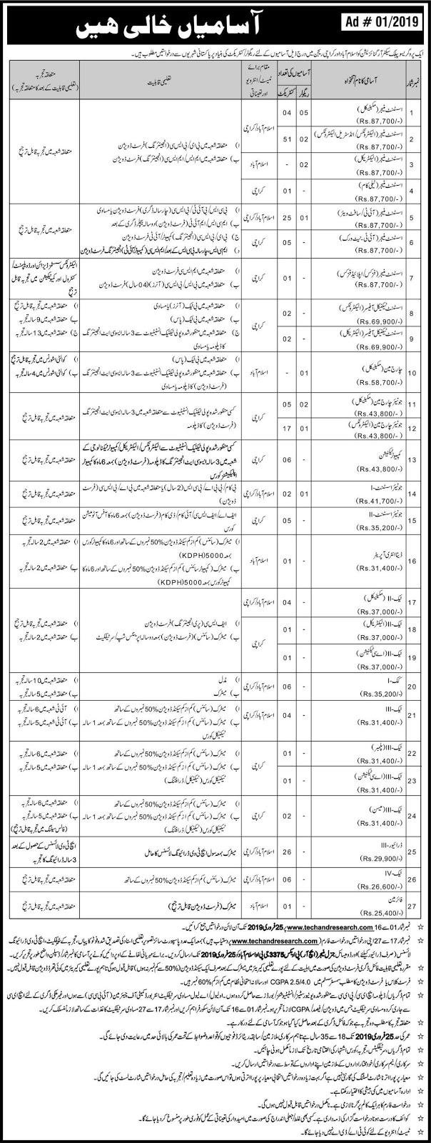 Public sector organization jobs 2019 | P.O Box 3375 Islamabad | 195+ Vacancies by Federal Govt Organization
